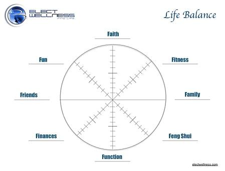 Life Balance Rank