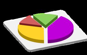 macronutrient pie chart