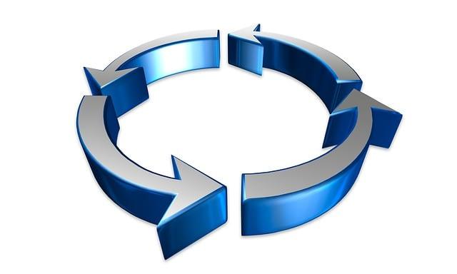habit loop diagram